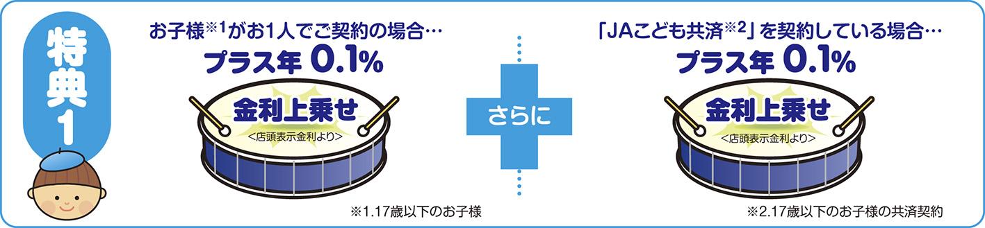 定期積金【特典①】.JPG