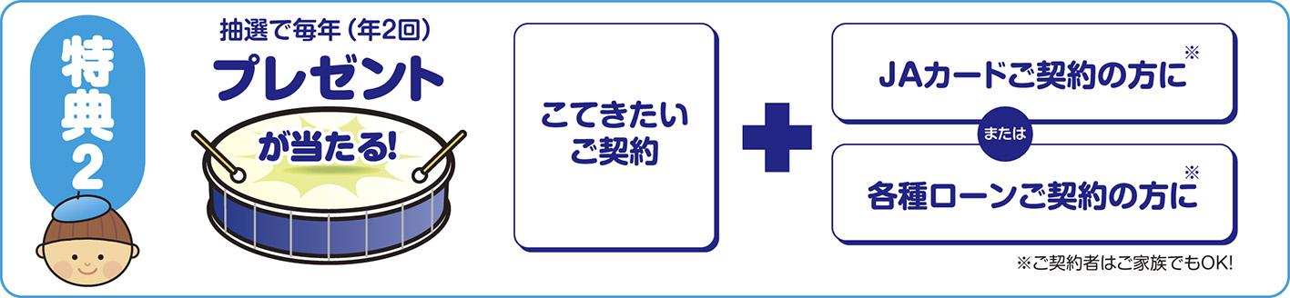 定期積金【特典②】.JPG