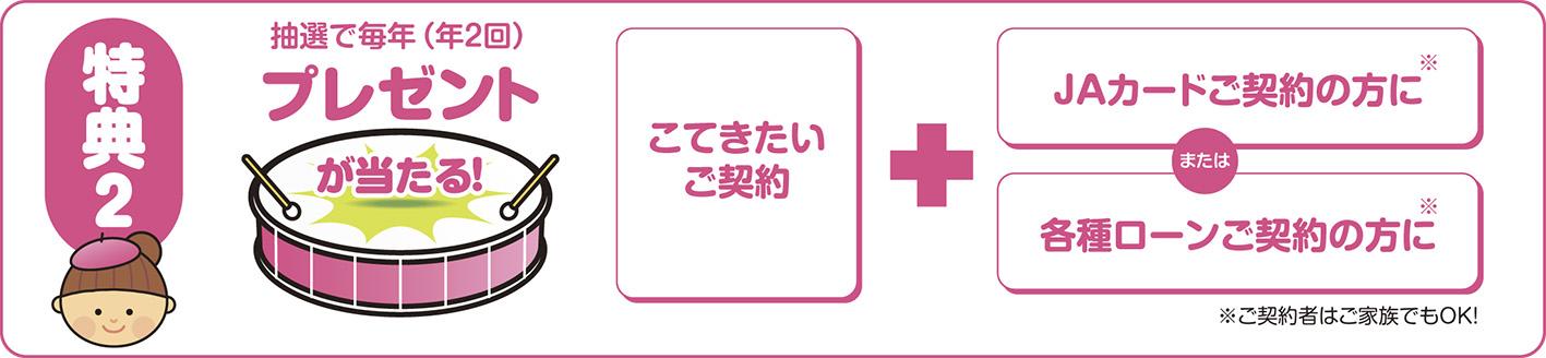 定期貯金【特典②】.JPG